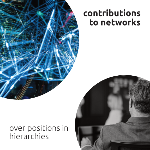The fourth thesis of the Manifesto for Human(e) Leadership: contributions to networks over positions in hierarchies